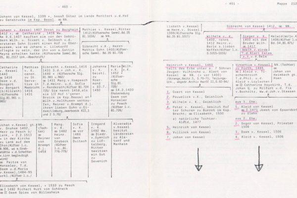 Die ganze Genealogie